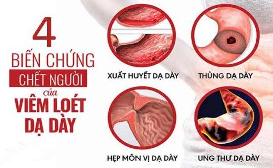 Viêm loét dạ dày có nguy hiểm không