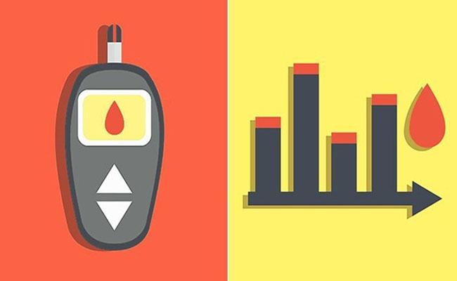 Insulin resistance - kháng insulin có thể dẫn đến bệnh tiểu đường tuýp 2